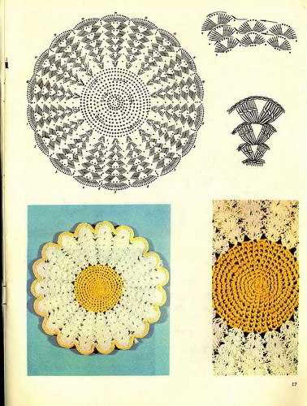 Вязание прихваток и салфетки